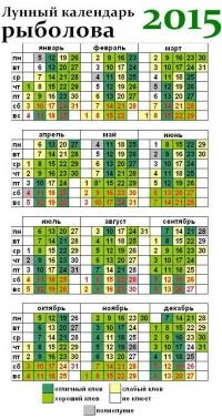 lunnyi kalendar rybolova 2015
